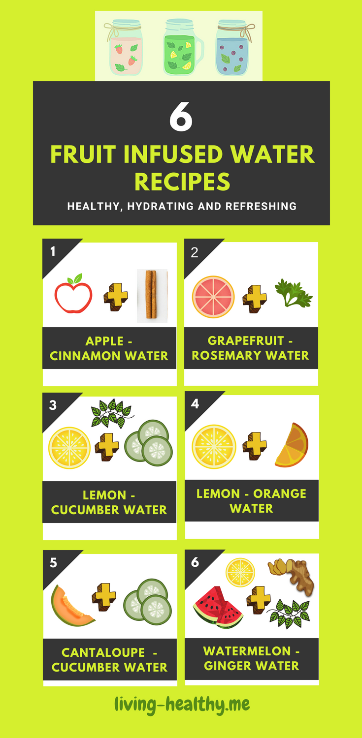 6 INFUSED WATER RECIPES - INFOGRAPHIC PINTEREST