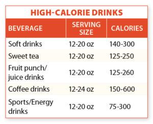 healthy-drinks-chart-300x242